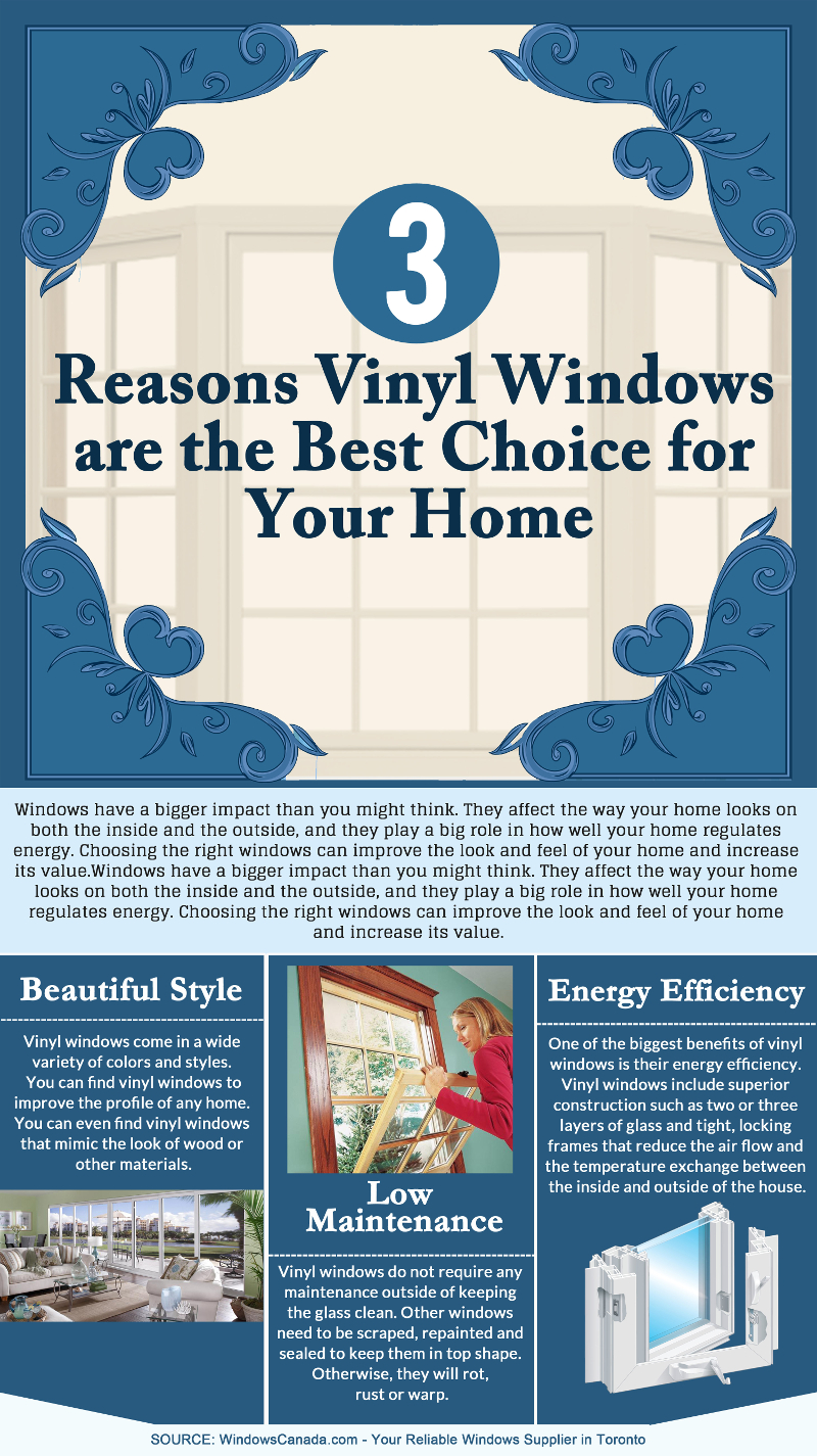 3 Reasons Vinyl Windows are the Best Choice for Your Home - Canadian Choice Infographic