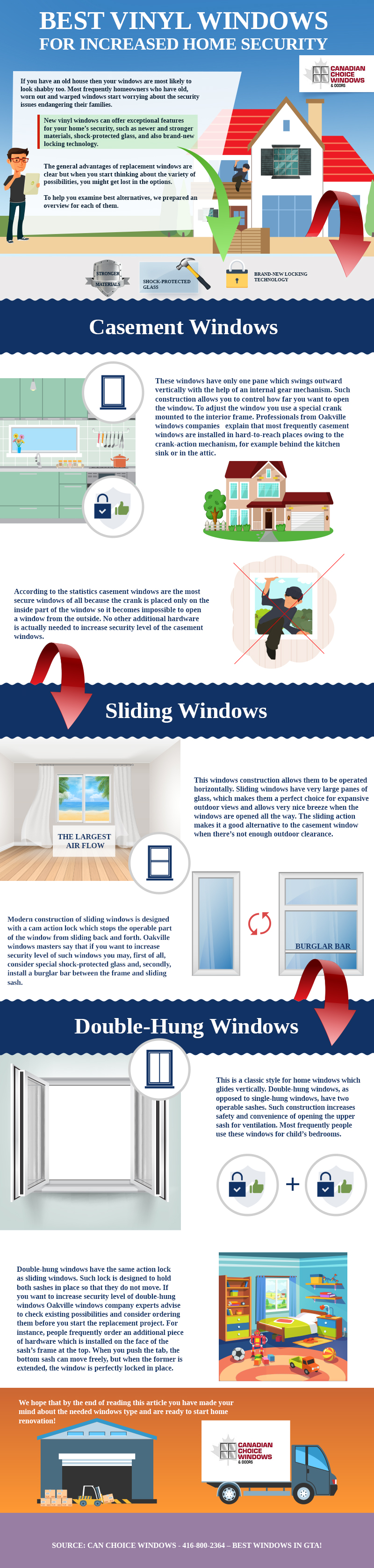 Best Vinyl Windows for Increased Home Security