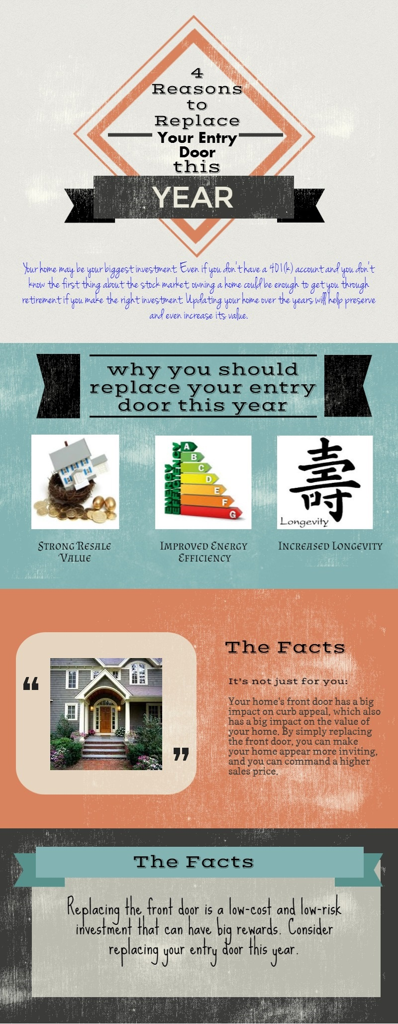 4 Reasons to Replace Your Entry Door