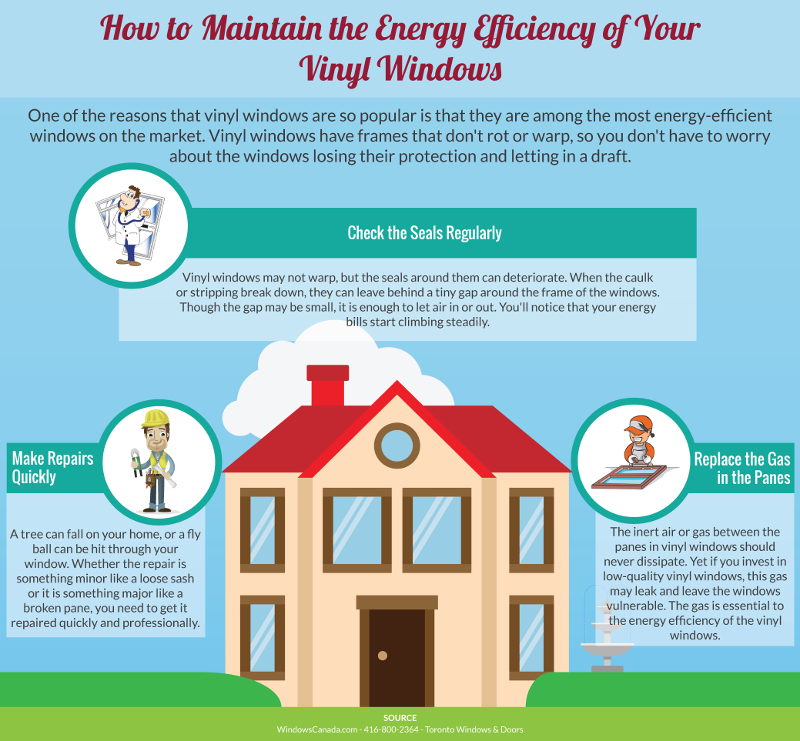 How to Maintain the Energy Efficiency of Your Vinyl Windows