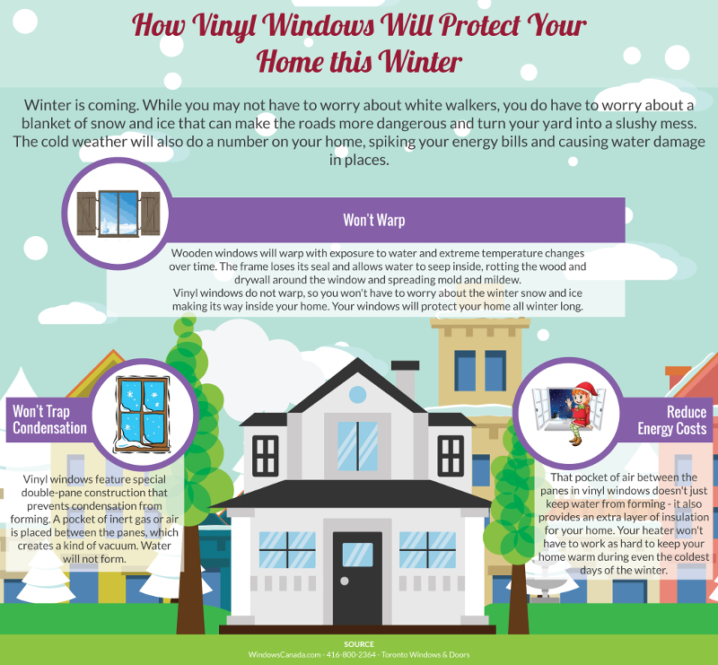 How Vinyl Windows Will Protect Your Home this Winter