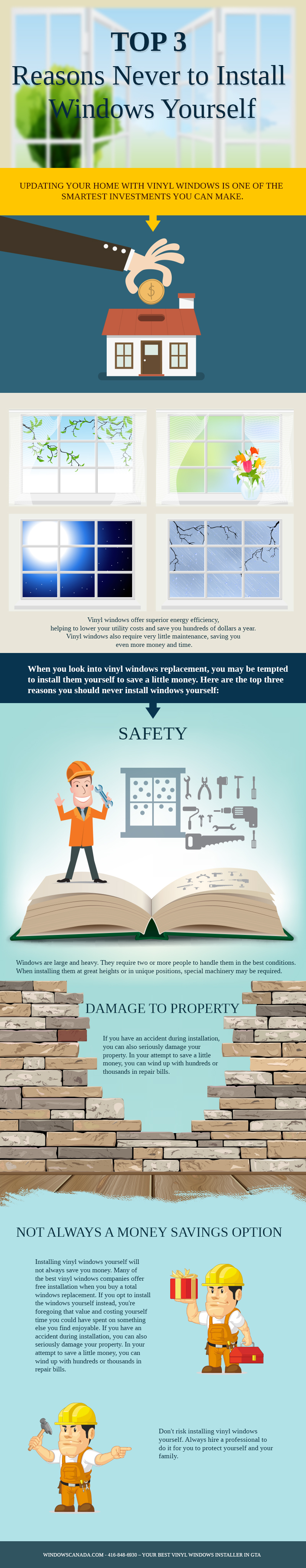 Top 3 Reasons Never to Install Windows Yourself - Infographic