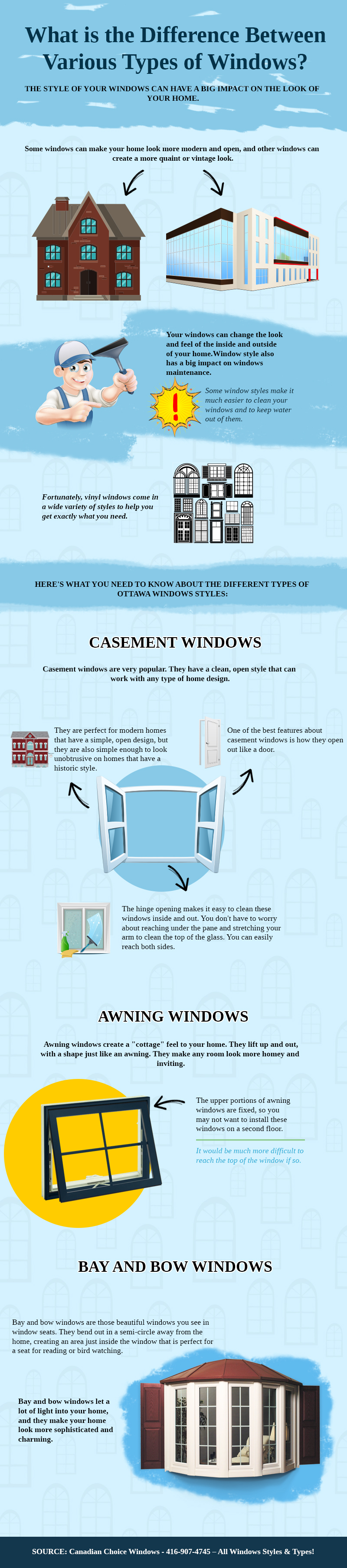 What is the Difference Between Various Types of Windows? - Infographic