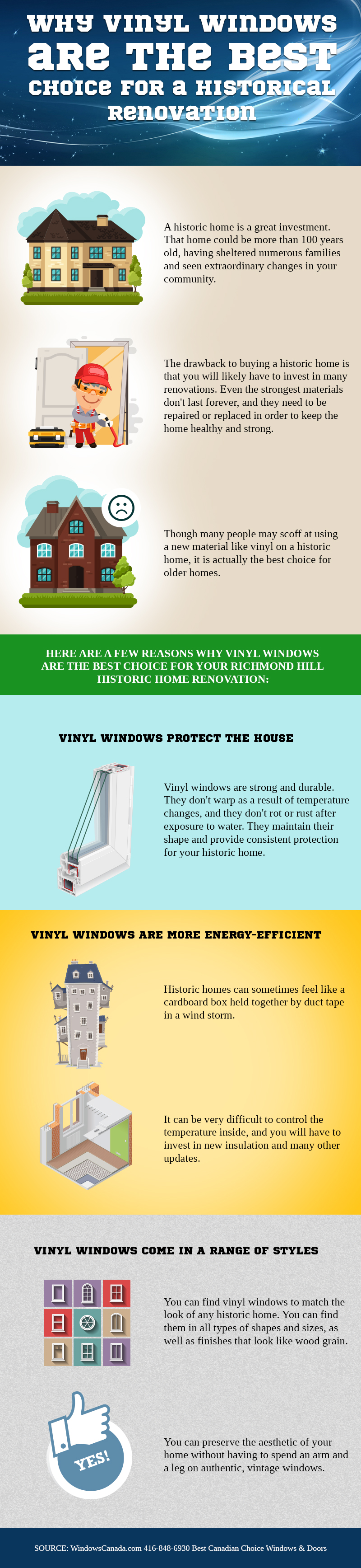 Vinyl Windows for a Historical Renovation - Infographic